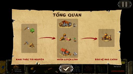 Đế Chế Online - De Che AoE for PC