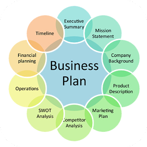 2018-22 Business Plan