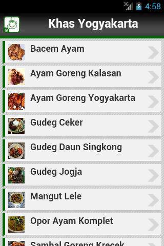 Resep Masakan Yogyakarta