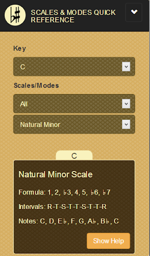 Scales Modes Quick Reference