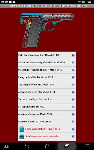 FN pistol Mod. 1910 explained