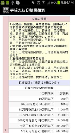 追加リフィル: 印紙税額表