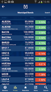 Bucharest Stock Exchange- screenshot thumbnail
