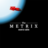 The Metrix: metric table