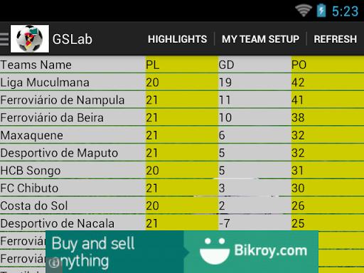 Mozambique Football 2014 15 HD