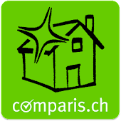 Property Switzerland, Flat