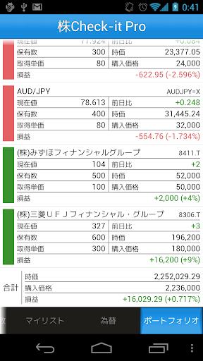 株Check-it Pro 玩財經App免費 玩APPs