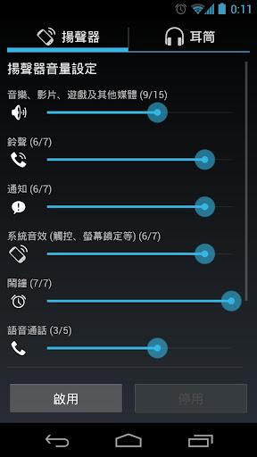 耳筒音量自動轉換器