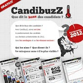 CandibuzZ