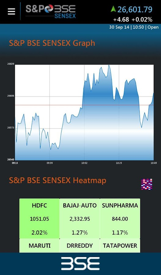 BSEIndia on Mobile - Android Apps on Google Play