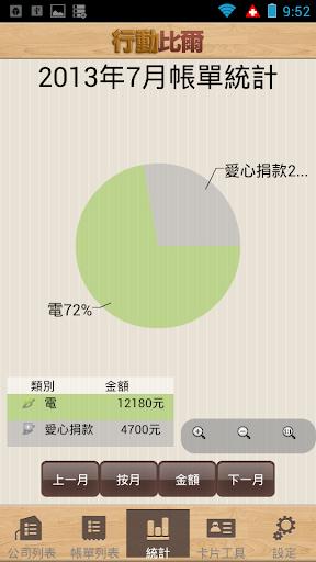 【免費財經App】行動比爾-APP點子