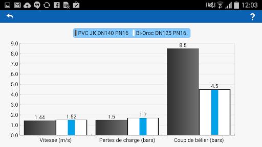 【免費商業App】Bioroc-APP點子