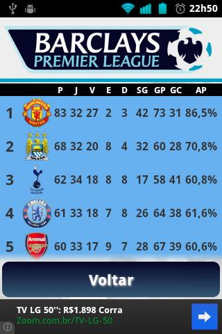 Premier League 2013/2014 - screenshot