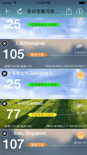 全球空氣質量指數-PM2.5 pm10霧霾天氣早知道預報排名