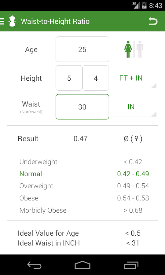 what is my body fat percentage based on height and weight