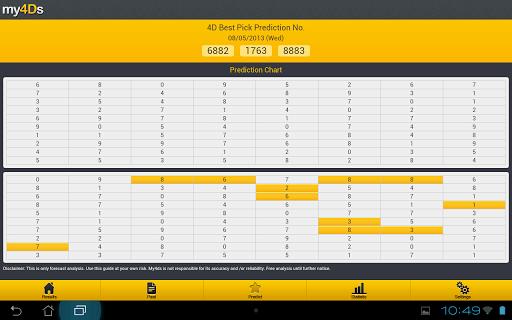 玩免費生活APP|下載my4Ds-4d,Prediction,Statistic app不用錢|硬是要APP