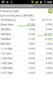 No-frills CPU Control CLASSIC: miniatura de captura de pantalla