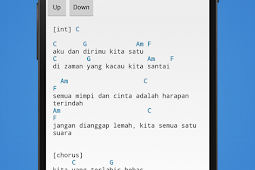 Ukulele ukulele chords indonesia : Ukulele : ukulele chords indonesia