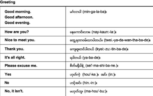 Learn Burmese - screenshot thumbnail