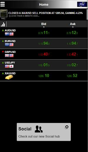 Profit Trading Mobile Trader