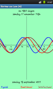 Biorhythm- screenshot thumbnail