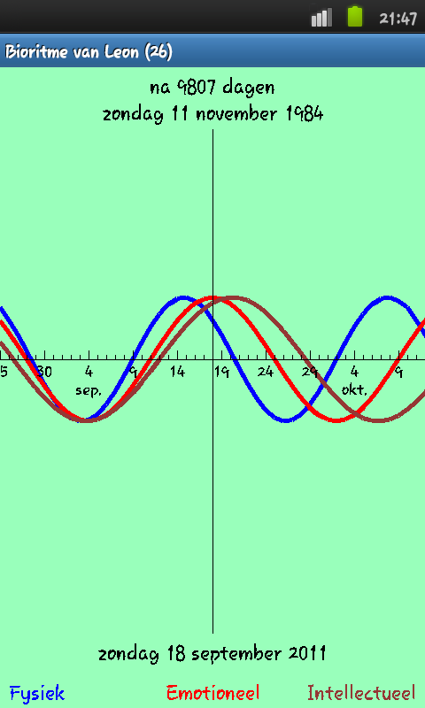 Biorhythm - screenshot
