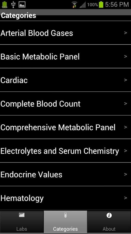 Pharmacy Lab Values- screenshot