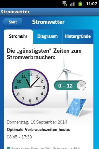 Stromnetz Berlin Stromwetter
