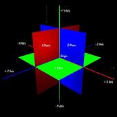 OARS - IMU & GPS Data Logger