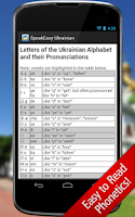 Screenshot of SpeakEasy Ukrainian ~ Phrases