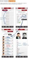 Screenshot of 송파구 배드민턴연합회