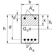 R.C. Analysis ULS