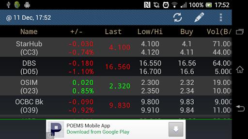 Singapore SG Stocks