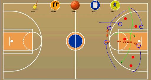 戦術的なボード - バスケットボール