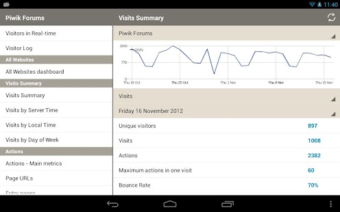 Piwik Mobile - Web Analytics - screenshot thumbnail