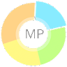 MPAndroidChart Example Download