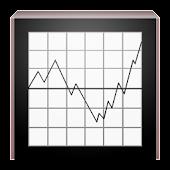 パチスロ グラフシミュレータ(設定別) (アイジャグ 化物)
