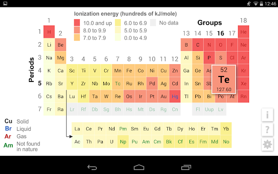Download k12 periodic table apk latest version app for android devices k12 periodic table poster urtaz Images
