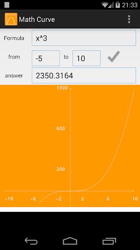 Math Curve