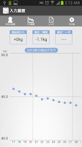 玩免費健康APP|下載ダイエットレシピ痩せる方法 app不用錢|硬是要APP