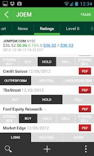 TD Ameritrade Mobile - screenshot thumbnail