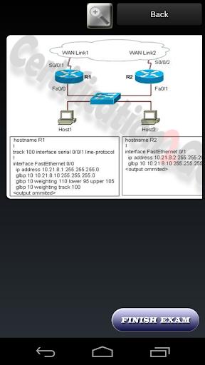 Cisco CCNP 642-902 Prep
