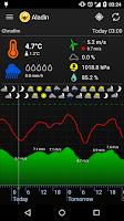 Screenshot of Meteor (Počasí) » Aladin