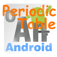 Simple Periodic Table 3.3