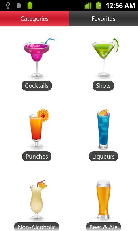 Drinks Master Drinks Recipes Google Play Store Revenue