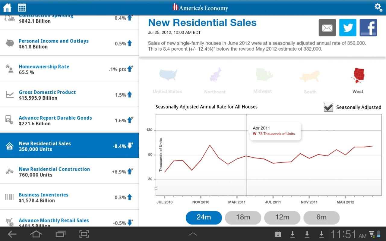 America's Economy for Tablet- screenshot