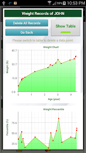 Growth Chart Pro- screenshot thumbnail