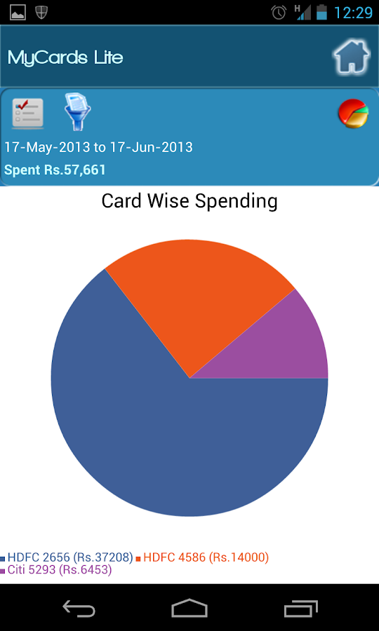 MyCards - Card Spend Tracker - screenshot