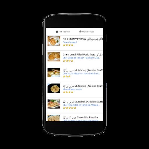 Roti Recipes in Urdu