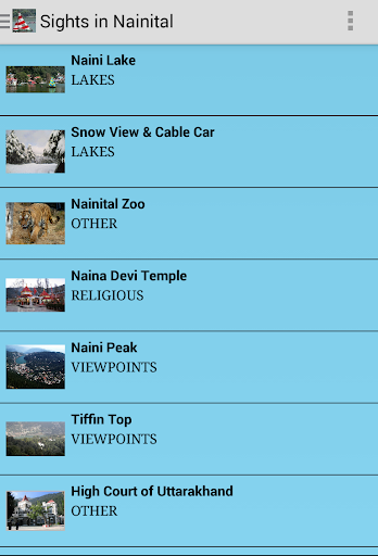 Nainital - The City Of Lakes